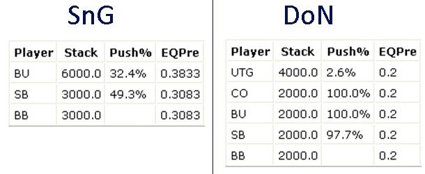 Resultate ICM Nash Rechnung SnG und DoN an der Bubble