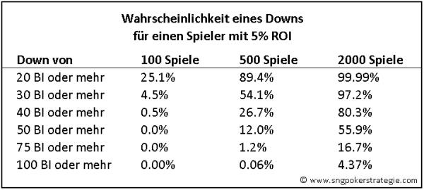 wahrscheinlichkeit-down-2