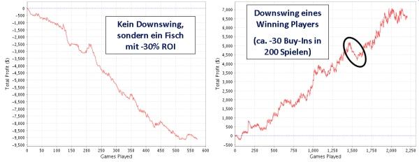 downswing-beispiel