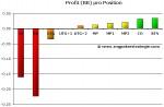 profit-bb-je-position