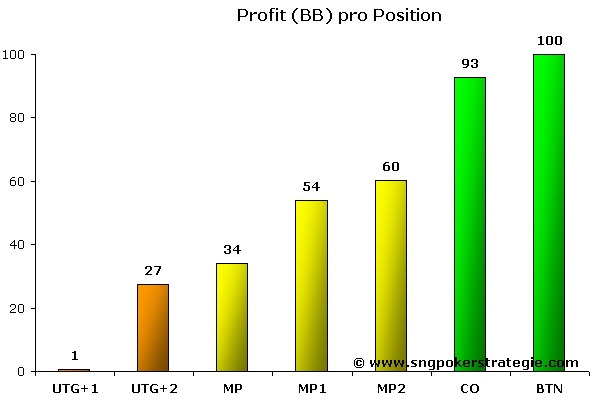 profit-bb-je-position-index