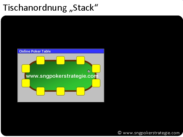 tischanordnung-stack